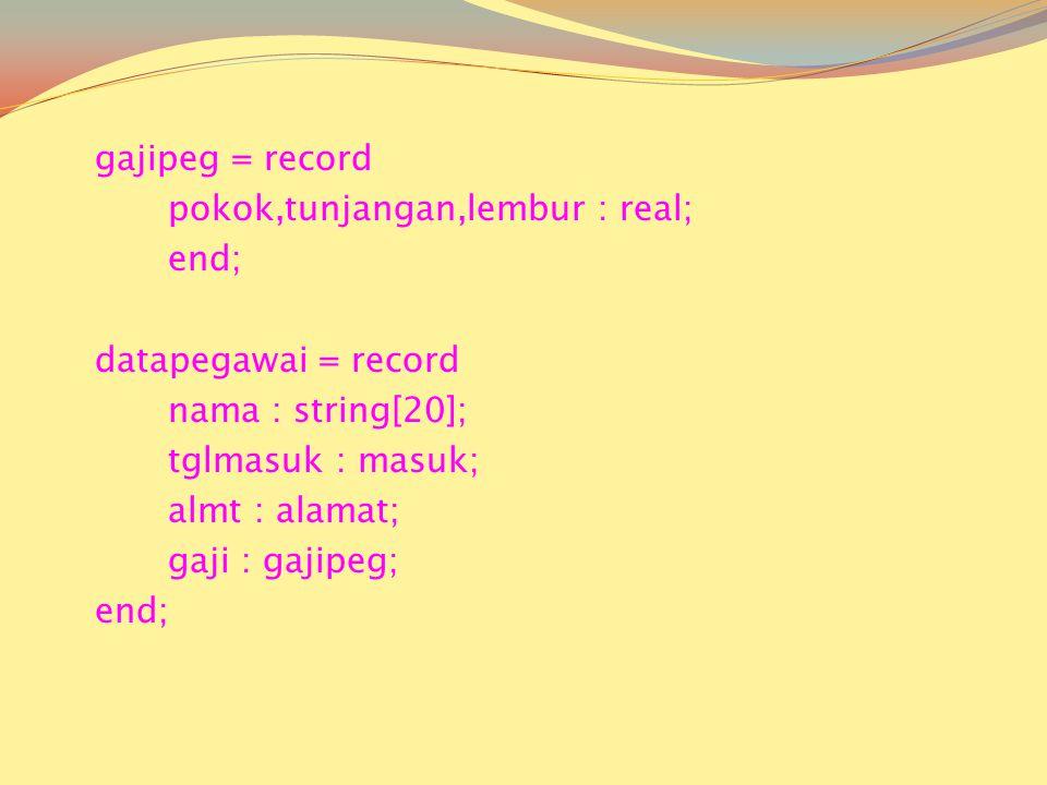 gajipeg = record pokok,tunjangan,lembur : real; end; datapegawai = record nama : string[20]; tglmasuk : masuk; almt : alamat; gaji : gajipeg;